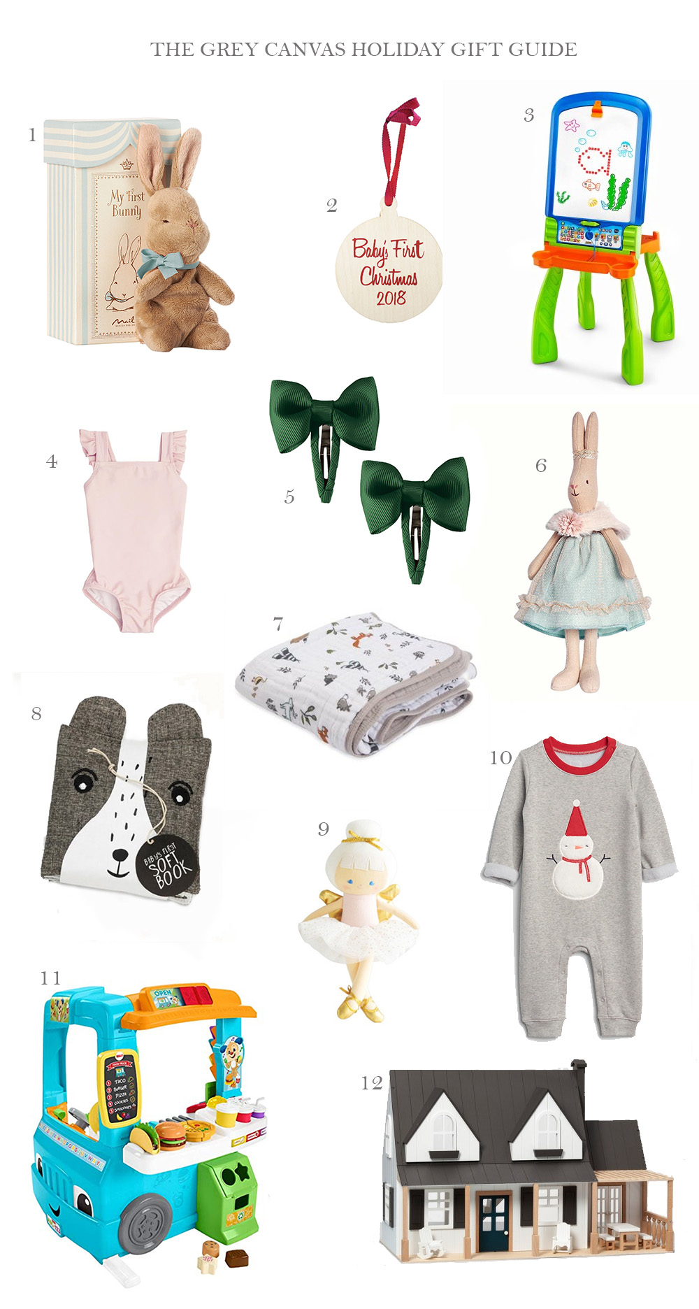Gift Guide for Babies, Gift Guide for Toddlers, Gift Guide Kids Christmas, Gift Guide Kids Birthday